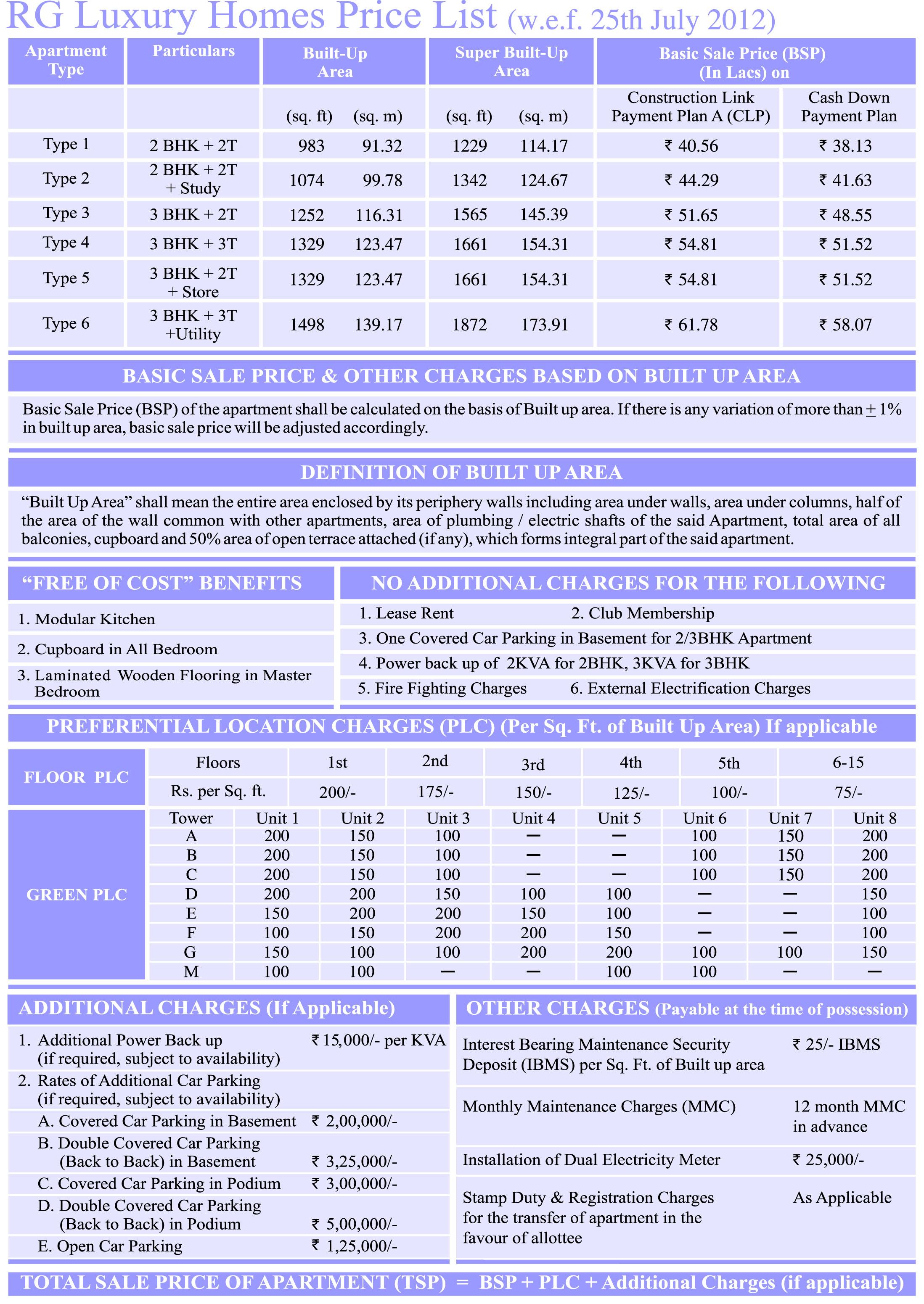Rg Luxury Homes 8800495553 Rg Luxury Homes Noida Extension